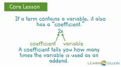 Write equivalent expressions by combining like terms  Writing Equivalent Expressions Video: In this lesson you will learn how to simplify algebraic expressions by combining like terms.