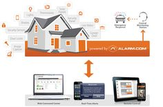 Interested in home automation and energy savings for your home? (844) WOW-LIFE www.wowsmarthome.com