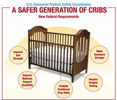 Crib Safety & Recalls!