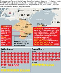 Ukraine/ Crimea: the water is boiling fast