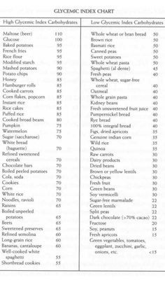 Low Glycemic Food Chart List Printable  Printable Low Glycemic