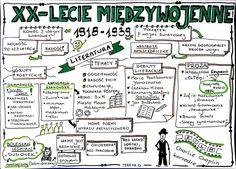 Aleksandra Banach's media content and analytics School Subjects, School Themes, Back To School, High School, Polish Language, School Study Tips, School Notes, Studyblr, School Organization