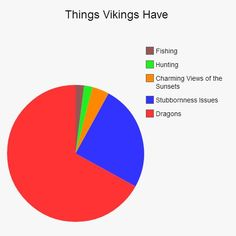"""Hehe... """"We're Vikings. We have stubbornness issues."""""""