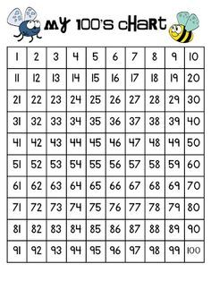 See 5 Best Images of Free Printable 1 100 Chart. Printable Number Chart Large Printable Numbers 1 100 Hundred Printable 100 Number Chart Free Printable 100 Chart Free Hundred Printable 100 Chart Math Classroom, Kindergarten Math, Teaching Math, Maths, Teaching Ideas, Math Numbers, Learning Numbers, 1st Grade Math, First Grade