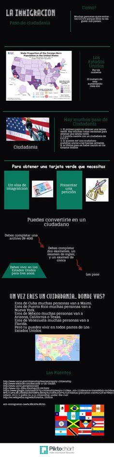 La immigracion (Nuevo)   @Piktochart Infographic