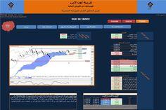 البورصة المصرية تقرير التحليل الفنى من شركة عربية اون لاين ليوم الاثنين 10-4-2017