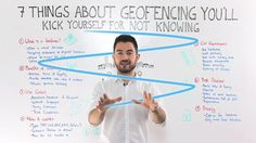 7 THINGS ABOUT GEOFENCING YOU'LL KICK YOURSELF FOR NOT KNOWING