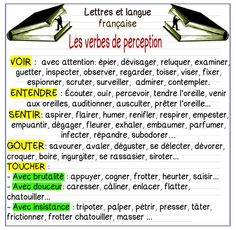 French Videos Tips Fun French Adjectives, French Verbs, French Grammar, French Phrases, French Quotes, French Teacher, Teaching French, How To Speak French, Learn French