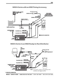 Ford 460 Firing Order Diagram 1973 Best Of In 2020 Diagram Lincoln Town Car Wire