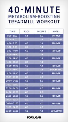 This ladder run is definitely made to get your heart pumping and your metabolism ready to burn some serious calories. In nearly 40 minutes you will definitely be sweaty, so get running!