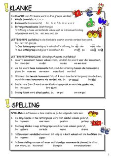 1st Grade Worksheets, Preschool Worksheets, Preschool Learning, Classroom Activities, Teaching Aids, Teaching Resources, Teaching Posters, Parts Of Speech Activities, Afrikaans Language