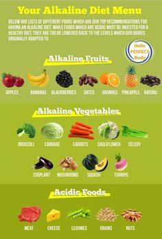 Alkaline Diet Menu www. Alkaline Diet Menu www. Alkaline Diet Plan, Alkaline Diet Recipes, Acidic Diet, Benefits Of Alkaline Diet, Alkaline Foods Dr Sebi, Diet Food To Lose Weight, Weight Loss, Weight Gain, Losing Weight