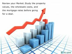 mortgage rates in puerto rico