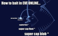 How to bait Visual Aids, Eve Online, Infographic, Humor, Bait, Videogames, Funny, Engineering, Gaming