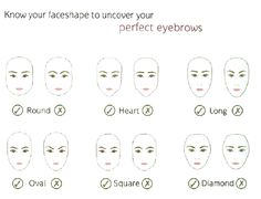 This is the best face chart for eyebrow shaping