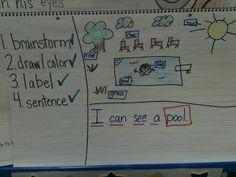 Kindergarten Writer's Workshop Lesson 4: Write a Sentence!