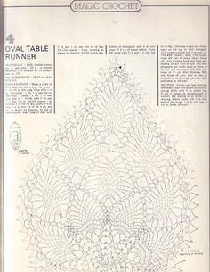 Pineapple 2 - Augusta - Picasa Web Albümleri