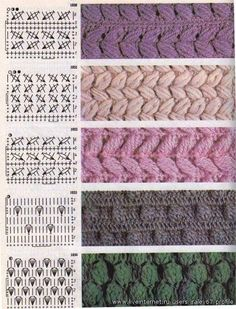 szalony szydełka dziania If you can read international crochet charts, you can add these warm textured stitches to your crochet repertoire. Free Crochet Stitches from Daisy Farm Crafts This Pin was discovered by Мар Image gallery – Page 786300416169 Crochet Symbols, Crochet Motifs, Crochet Diagram, Crochet Stitches Patterns, Crochet Chart, Knitting Stitches, Stitch Patterns, Knitting Patterns, Crochet Cardigan Pattern