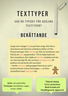 Texttyper – Poster by AC Norman Teaching Genre, Teaching Writing, Teaching English, Learn Swedish, Swedish Language, Writing Promts, School Posters, Teaching Materials, Anchor Charts
