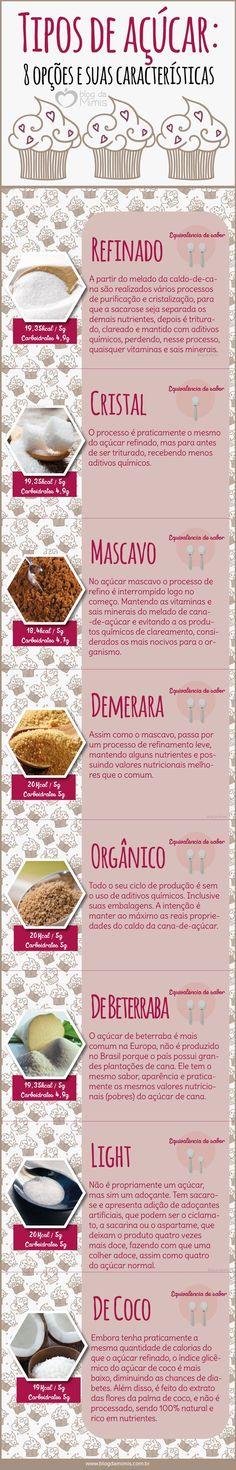 Tipos de açúcar: 8 opções e suas características - Blog da Mimis #infográfico #blogdamimis #saúde #culinária