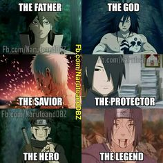 Powerful figures of the Uchiha