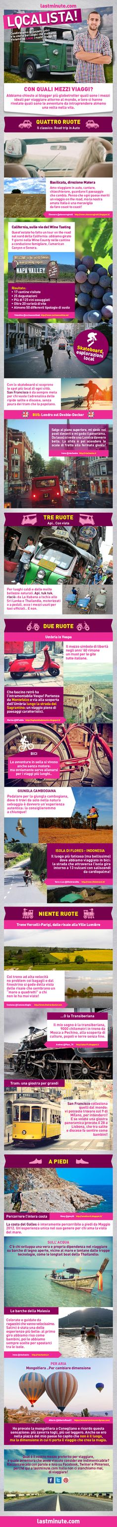 Avete mai pensato a quali sono i mezzi ideali per vivere al meglio i vostri #viaggi in giro per il mondo?  Lo abbiamo chiesto ai #blogger più #globetrotter. Diteci anche la vostra! #localista #viaggiare #auto #vespa #bici #skate #treno #travel