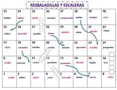 Spanish Regular Verbs Chutes and Ladders. Could be used for any verb tense. Spanish Lessons For Kids, Spanish Projects, Spanish Games, Spanish Teaching Resources, Spanish Lesson Plans, Spanish 1, Spanish Activities, Spanish Vocabulary, School Resources