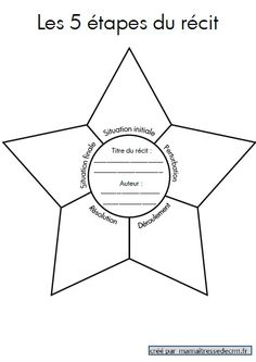 A star for the 5 stages of the story, Education Reading Strategies, Reading Activities, Teaching Reading, French Teacher, Teaching French, French Classroom, French Resources, French Immersion, Ways Of Learning