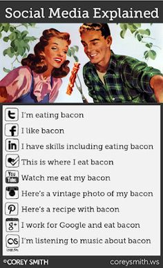 #SocialMedia explained