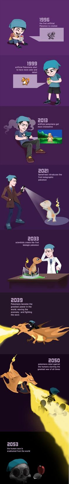 Even if its for a few years I'd totally love real pokemon even if it led to the extinction of the human race.