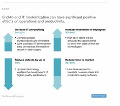 Mckinsey  Company   A FourPart Approach To JourneyBased