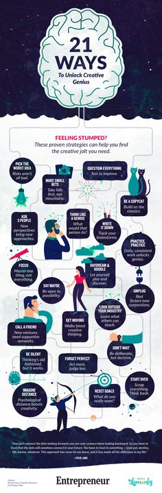 21 Ways To Unlock Creative Genius infographic self improvement infographics self…
