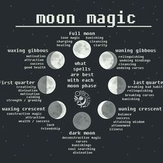Moon Magic breakdown chart for spell times Healing Spells, Wiccan Spells, Moon Connection, Moon Phase Chart, Health Spell, Full Moon Spells, Curse Spells, Magick Book, Grimoire Book