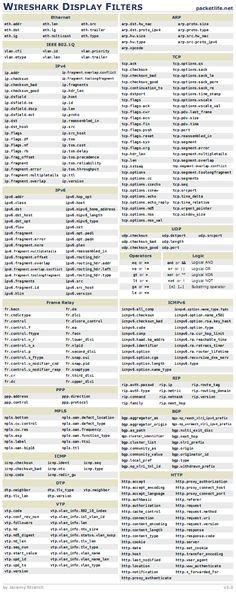 Wireshark display filters.png