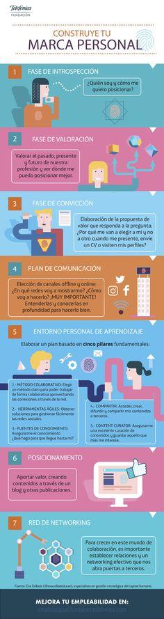 Cómo construir tu Marca Personal Marca Personal, Personal Branding, Marketing Digital, Social Media Marketing, Marketing Ideas, Le Cv, Community Manager, Free Courses, Wellness Tips