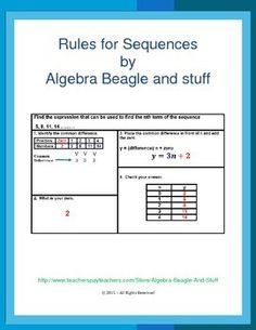 Arithmetic Sequences Scavenger Hunt Game  Arithmetic Students