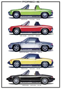 Items similar to Porsche 914 History on Etsy