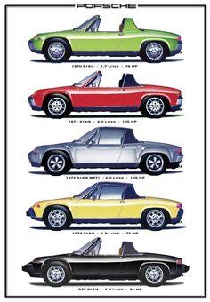 Items similar to Porsche 914 History on Etsy - 914 - Design de Carros e Motocicletas Porsche 914, Porsche Macan Turbo, Porsche Carrera Gt, Porsche Logo, Porsche Boxter, Carros Porsche, Porsche Cayman Gt4, Porsche Girl, Porsche 918 Spyder
