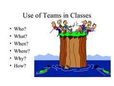 Lavoro di gruppo in classe by Eva Zenith, via Slideshare