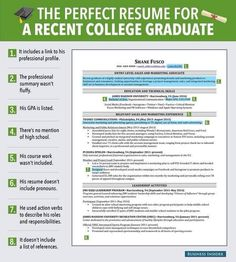 the perfect resume for a recent college graduate jobs recentgraduate