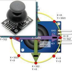 Arduino PS2 Joystick Logo