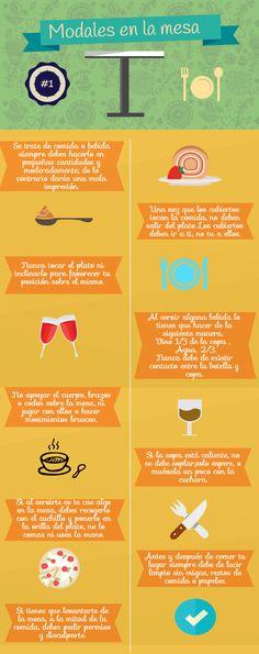 Conoce y aprende estos #Modales en la #Mesa que de seguro no conocías.