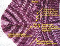 Neues vom Wollfrosch: Das Ding mit den S… – Home Decor Wholesalers Knitting Socks, Hand Knitting, Knitted Hats, Knitting Patterns, Knitting Basics, Cool Socks, Knit Or Crochet, Mittens, Needlework
