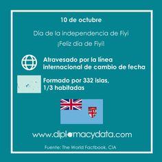 #País atravesado por línea internacional cambio de fecha. 332 islas, 1/3 habitadas ¡Feliz día #Fiyi! #diplomacydata