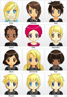 All the Tributes and other Characters of THG in Anime form.