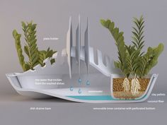 Fluidity: basically, it is a dish drying rack that lets you grow your fresh herbs and any small plant you want. Called the Fluidity. Dish Drainers, Nice Rack, Dish Racks, Cool Inventions, Cuisines Design, Sustainable Design, Cool Gadgets, Kitchen Gadgets, Design Case