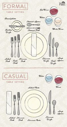 Dining Room Table Setting, Dinner Party Table Ideas, Dinner Place Settings, Than… - Arbeitszimmer Comment Dresser Une Table, Cena Formal, Dining Etiquette, Etiquette Dinner, Table Setting Etiquette, Etiquette And Manners, Pulte Homes, Table Manners, Christmas Table Settings