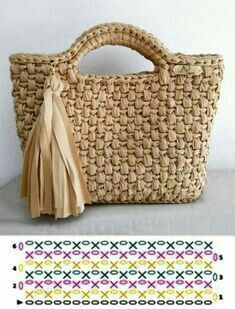#かぎ針編み ポーチ 編み図 Crochet Mask, Crochet Diy, Crochet Tote, Crochet Handbags, Crochet Purses, Crochet Crafts, Crochet Basket Tutorial, Crochet Bag Tutorials, Crochet Basics