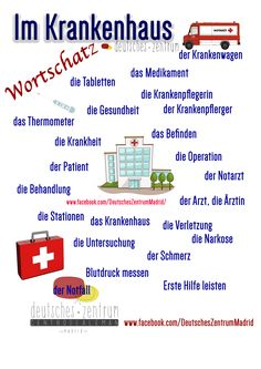 Krankenhaus Deutsch Wortschatz Grammatik Alemán German DAF Vocabulario German Grammar, German Words, Learning Maps, German Resources, Deutsch Language, Germany Language, Languages Online, German English, German Language Learning