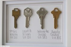 Turn Your Old Keys into a Sweet Keepsake and DIY Art.